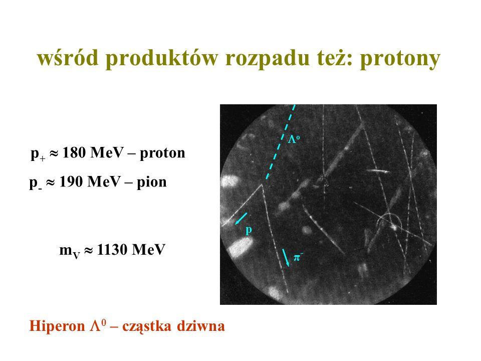 wśród produktów rozpadu też: protony π-π- p o p + 180 MeV – proton p - 190 MeV – pion m V 1130 MeV Hiperon 0 – cząstka dziwna