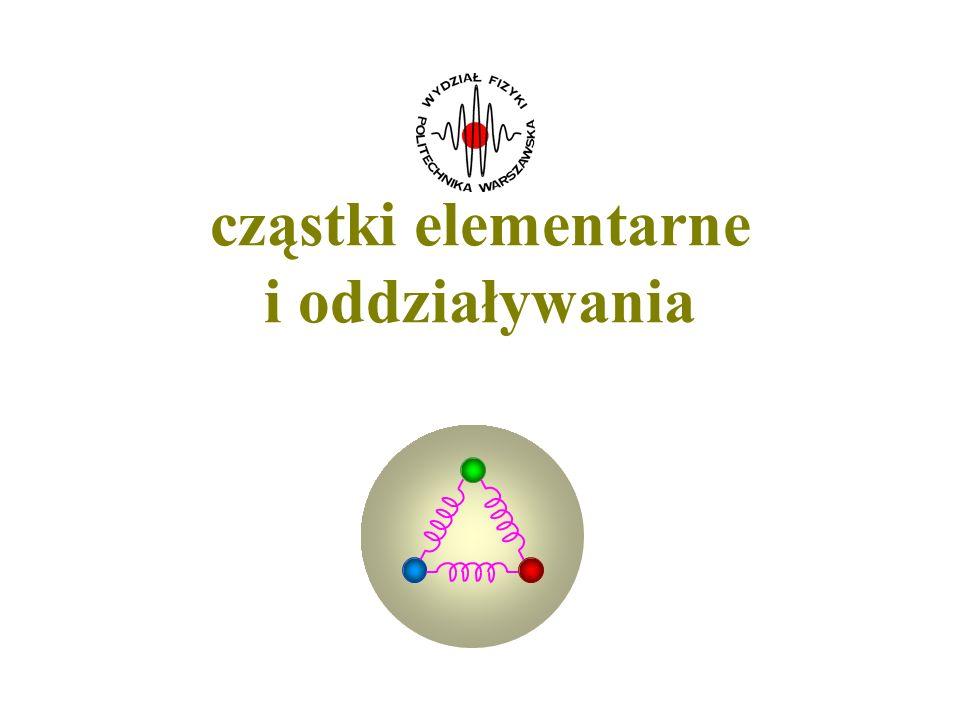 cząstki elementarne i oddziaływania