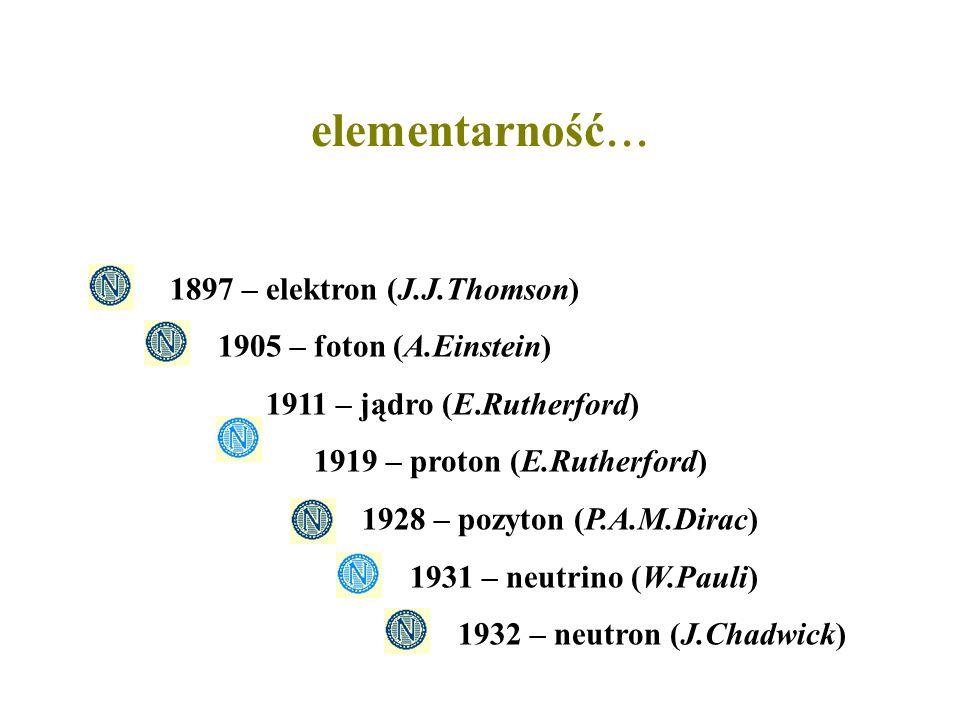 elementarność... 1897 – elektron (J.J.Thomson) 1905 – foton (A.Einstein) 1911 – jądro (E.Rutherford) 1919 – proton (E.Rutherford) 1928 – pozyton (P.A.
