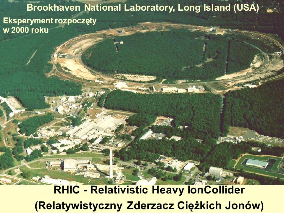Brookhaven National Laboratory, Long Island (USA) Eksperyment rozpoczęty w 2000 roku RHIC - Relativistic Heavy IonCollider (Relatywistyczny Zderzacz C