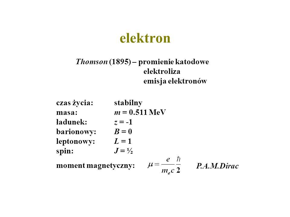 elektron Thomson (1895) – promienie katodowe elektroliza emisja elektronów czas życia:stabilny masa:m = 0.511 MeV ładunek:z = -1 barionowy:B = 0 lepto