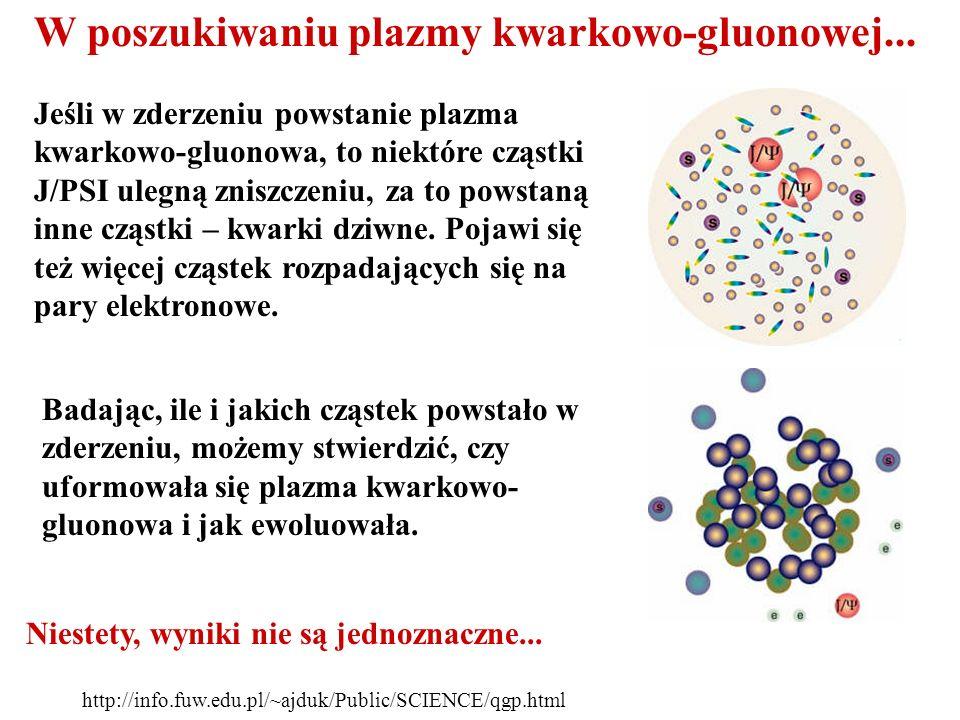W poszukiwaniu plazmy kwarkowo-gluonowej... Jeśli w zderzeniu powstanie plazma kwarkowo-gluonowa, to niektóre cząstki J/PSI ulegną zniszczeniu, za to