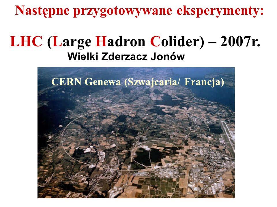 Następne przygotowywane eksperymenty: LHC (Large Hadron Colider) – 2007r. CERN Genewa (Szwajcaria/ Francja) Wielki Zderzacz Jonów