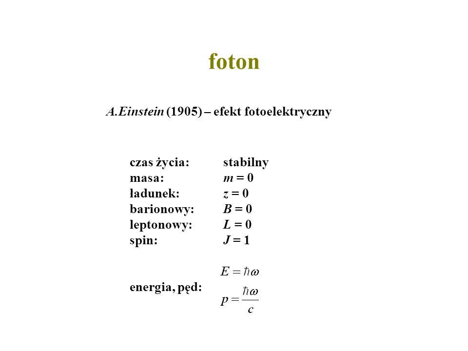 foton A.Einstein (1905) – efekt fotoelektryczny czas życia:stabilny masa:m = 0 ładunek:z = 0 barionowy:B = 0 leptonowy:L = 0 spin:J = 1 energia, pęd:
