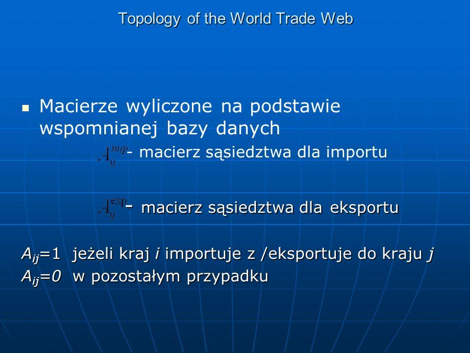 Topology of the World Trade Web Macierze wyliczone na podstawie wspomnianej bazy danych - macierz sąsiedztwa dla importu - macierz sąsiedztwa dla eksportu - macierz sąsiedztwa dla eksportu A ij =1 jeżeli kraj i importuje z /eksportuje do kraju j A ij =0 w pozostałym przypadku