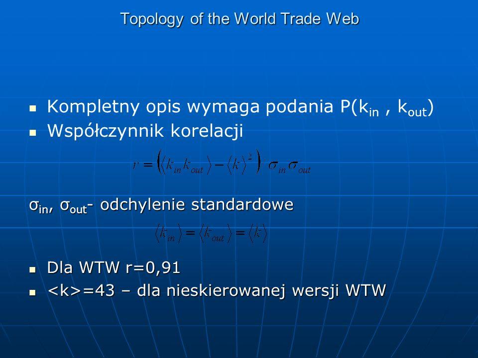 Topology of the World Trade Web Kompletny opis wymaga podania P(k in, k out ) Współczynnik korelacji σ in, σ out - odchylenie standardowe Dla WTW r=0,91 Dla WTW r=0,91 =43 – dla nieskierowanej wersji WTW =43 – dla nieskierowanej wersji WTW