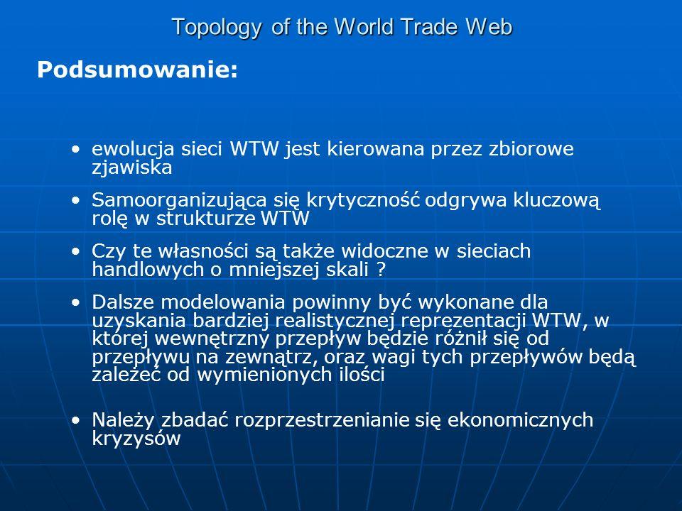 Topology of the World Trade Web Podsumowanie: ewolucja sieci WTW jest kierowana przez zbiorowe zjawiska Samoorganizująca się krytyczność odgrywa kluczową rolę w strukturze WTW Czy te własności są także widoczne w sieciach handlowych o mniejszej skali .