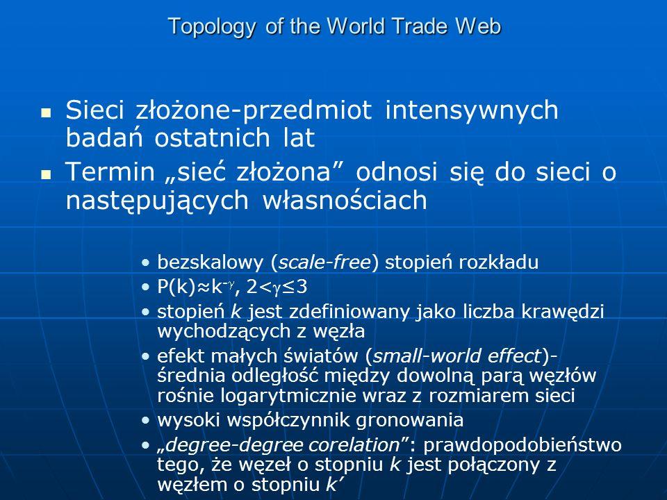 Topology of the World Trade Web Sieci złożone-przedmiot intensywnych badań ostatnich lat Termin sieć złożona odnosi się do sieci o następujących własnościach bezskalowy (scale-free) stopień rozkładu P(k)k -, 2<3 stopień k jest zdefiniowany jako liczba krawędzi wychodzących z węzła efekt małych światów (small-world effect)- średnia odległość między dowolną parą węzłów rośnie logarytmicznie wraz z rozmiarem sieci wysoki współczynnik gronowania degree-degree corelation: prawdopodobieństwo tego, że węzeł o stopniu k jest połączony z węzłem o stopniu k