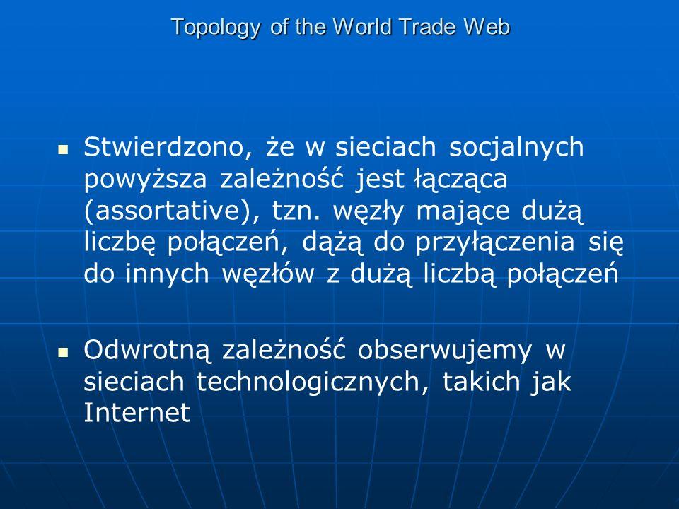 Topology of the World Trade Web Stwierdzono, że w sieciach socjalnych powyższa zależność jest łącząca (assortative), tzn.