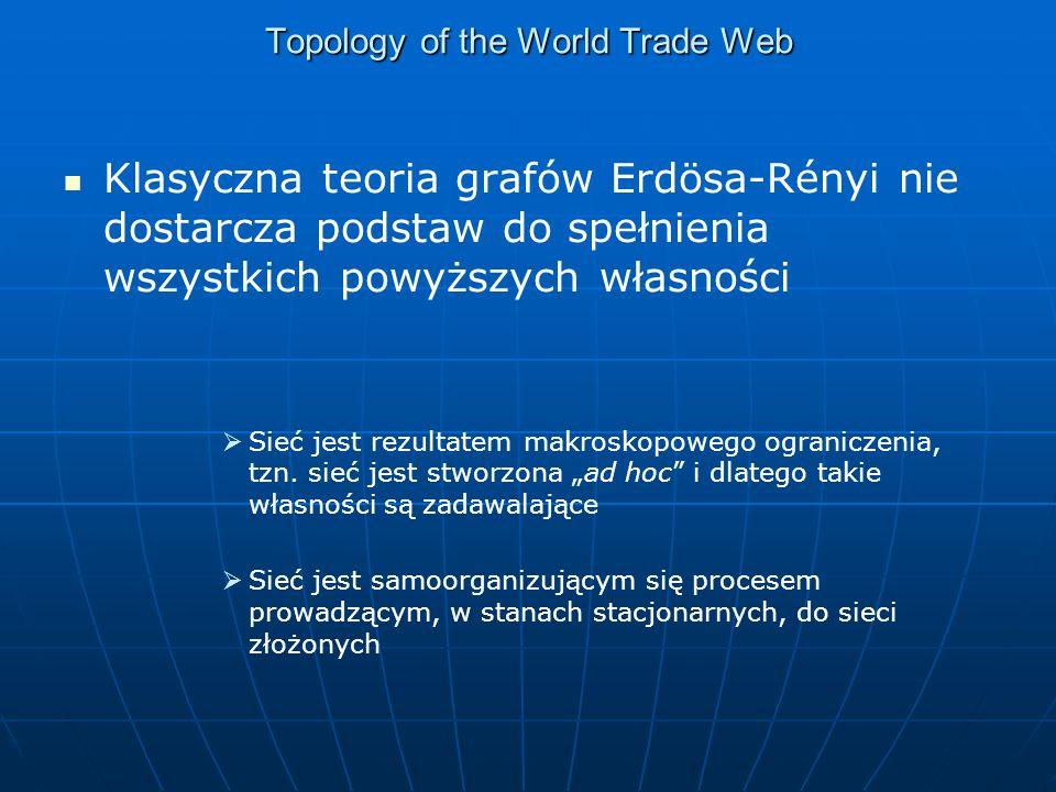 Topology of the World Trade Web Klasyczna teoria grafów Erdösa-Rényi nie dostarcza podstaw do spełnienia wszystkich powyższych własności Sieć jest rezultatem makroskopowego ograniczenia, tzn.