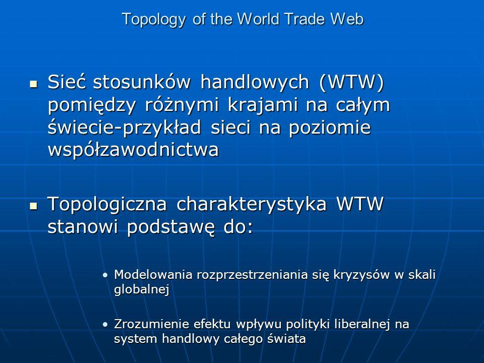 Topology of the World Trade Web Sieć stosunków handlowych (WTW) pomiędzy różnymi krajami na całym świecie-przykład sieci na poziomie współzawodnictwa Sieć stosunków handlowych (WTW) pomiędzy różnymi krajami na całym świecie-przykład sieci na poziomie współzawodnictwa Topologiczna charakterystyka WTW stanowi podstawę do: Topologiczna charakterystyka WTW stanowi podstawę do: Modelowania rozprzestrzeniania się kryzysów w skali globalnejModelowania rozprzestrzeniania się kryzysów w skali globalnej Zrozumienie efektu wpływu polityki liberalnej na system handlowy całego świataZrozumienie efektu wpływu polityki liberalnej na system handlowy całego świata