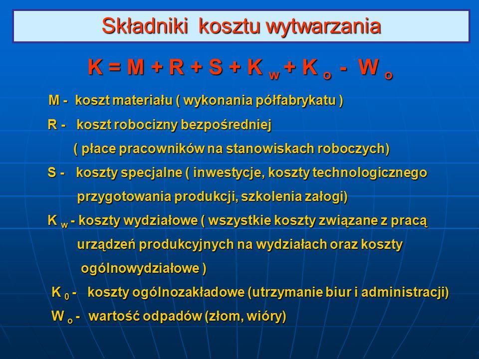 Składniki kosztu wytwarzania K = M + R + S + K w + K o - W o K = M + R + S + K w + K o - W o M - koszt materiału ( wykonania półfabrykatu ) M - koszt