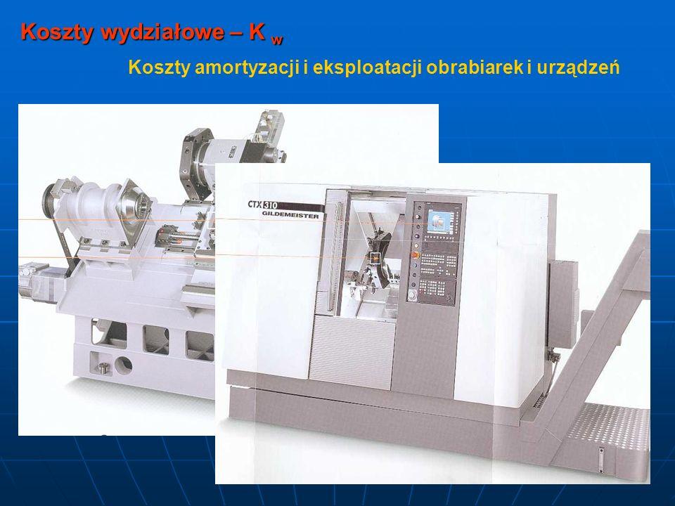 Koszty wydziałowe – K w Koszty amortyzacji i eksploatacji obrabiarek i urządzeń