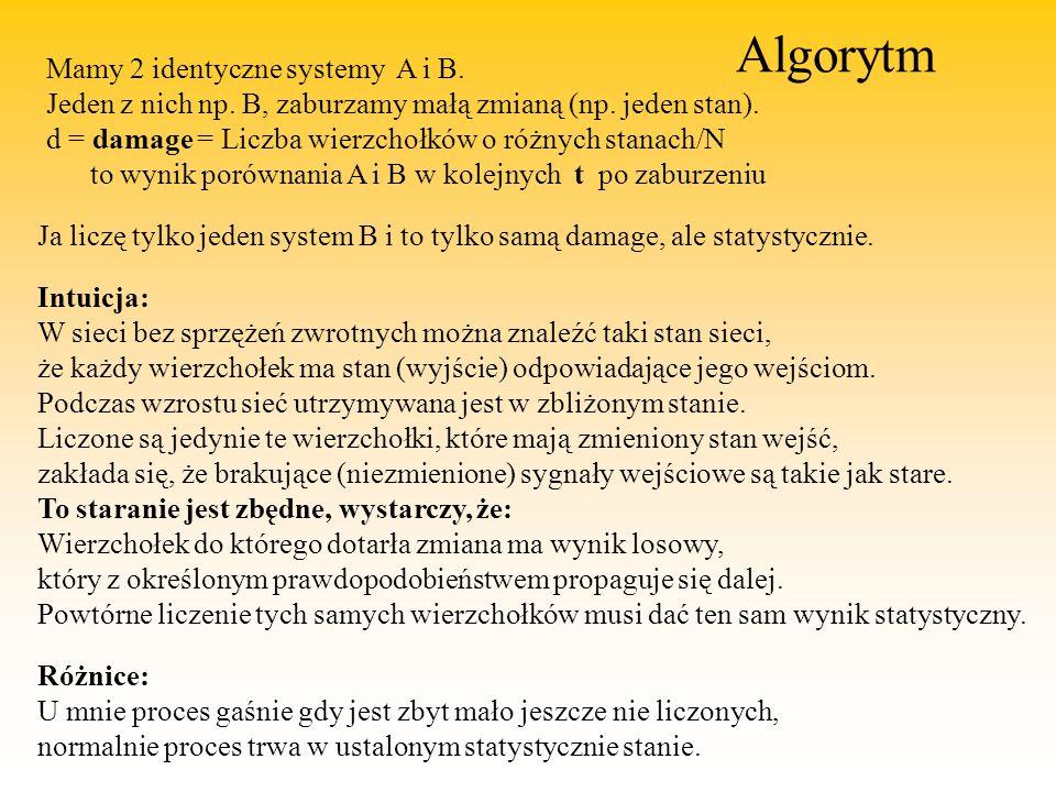 Algorytm Mamy 2 identyczne systemy A i B. Jeden z nich np.