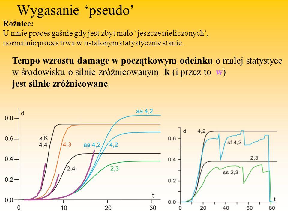 Wygasanie pseudo Różnice: U mnie proces gaśnie gdy jest zbyt mało jeszcze nieliczonych, normalnie proces trwa w ustalonym statystycznie stanie.