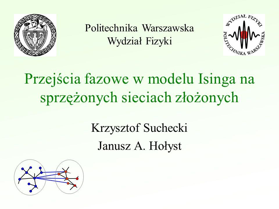 K.Suchecki, Przejścia fazowe modelu Isinga na sprzężonych sieciach złożonych Wydział Fizyki, Politechnika Warszawska E AB połączeń międzysieciowych preferencyjnych ( i ~k i ) 2 sieci Barabasi-Albert, N węzłów, średni stopień