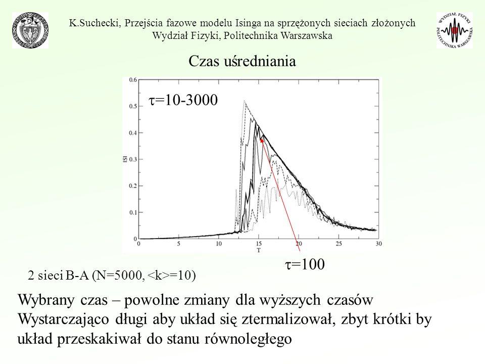 Czas uśredniania =10-3000 2 sieci B-A (N=5000, =10) =100 Wybrany czas – powolne zmiany dla wyższych czasów Wystarczająco długi aby układ się ztermaliz