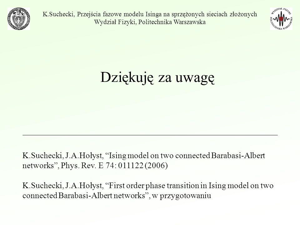 Dziękuję za uwagę K.Suchecki, J.A.Hołyst, Ising model on two connected Barabasi-Albert networks, Phys. Rev. E 74: 011122 (2006) K.Suchecki, J.A.Hołyst