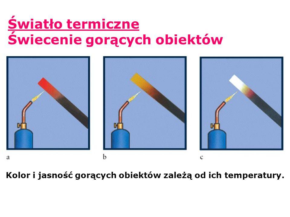 Kolor i jasność gorących obiektów zależą od ich temperatury. Światło termiczne Świecenie gorących obiektów