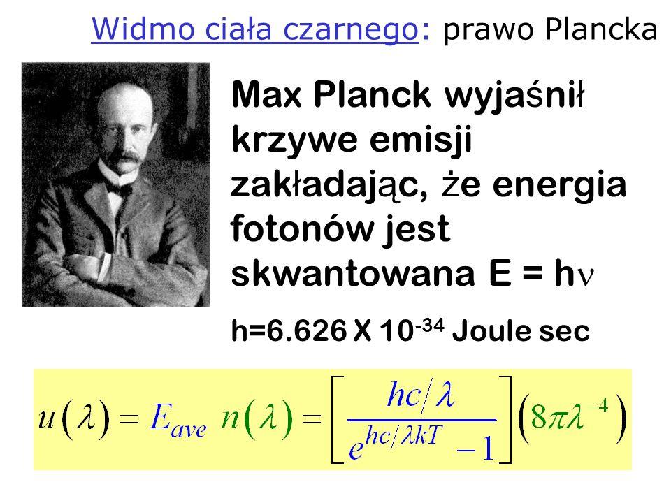 Widmo ciała czarnego: prawo Plancka Max Planck wyja ś ni ł krzywe emisji zak ł adaj ą c, ż e energia fotonów jest skwantowana E = h h=6.626 X 10 -34 J