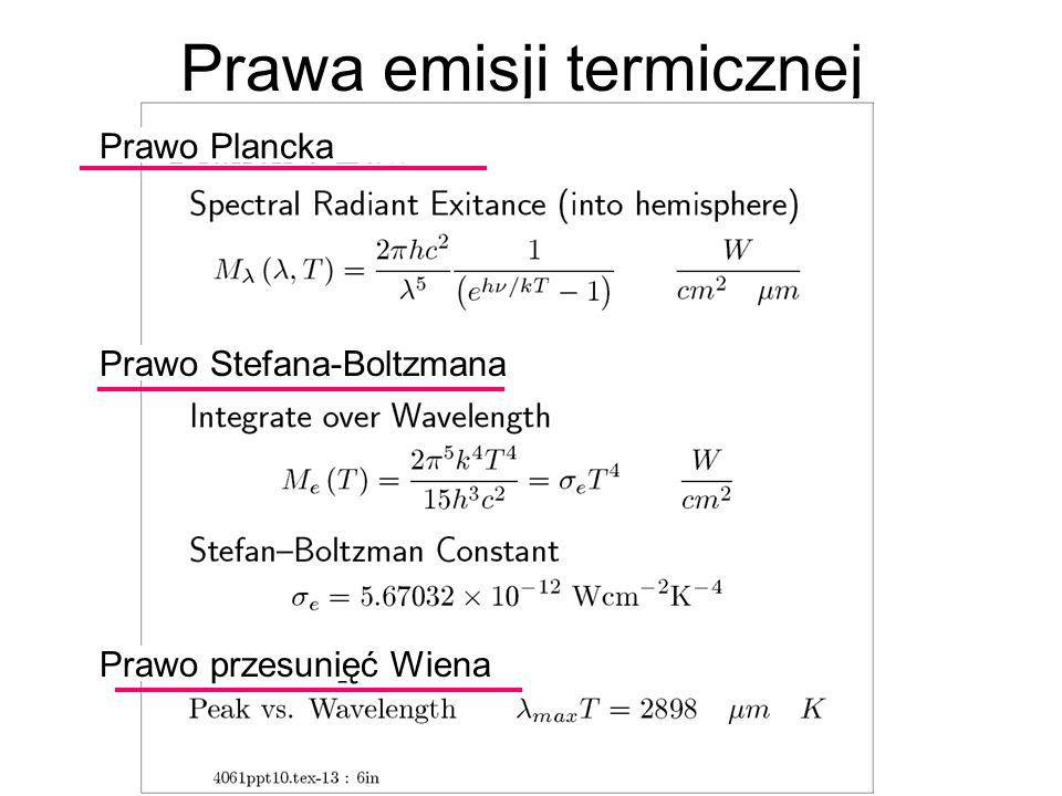 Prawa emisji termicznej Prawo przesunięć Wiena Prawo Stefana-Boltzmana Prawo Plancka