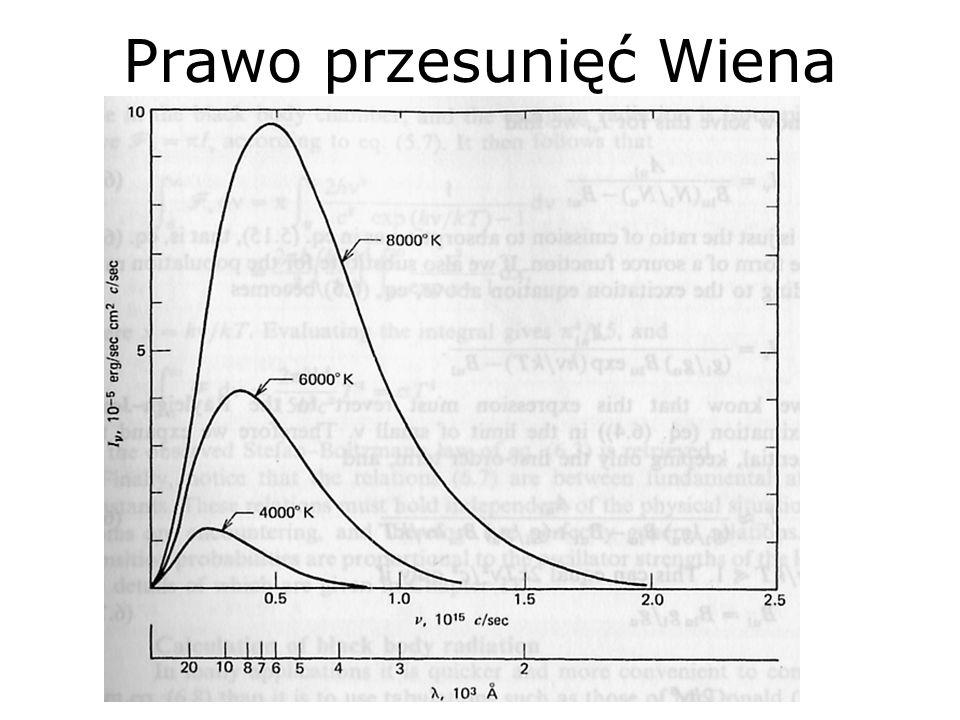 Prawo przesunięć Wiena