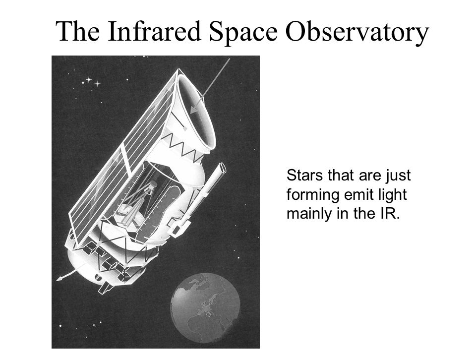 The Infrared Space Observatory Stars that are just forming emit light mainly in the IR.