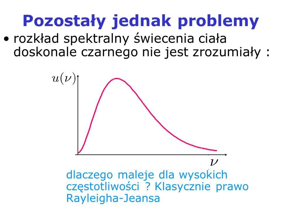 Pozostały jednak problemy rozkład spektralny świecenia ciała doskonale czarnego nie jest zrozumiały : dlaczego maleje dla wysokich częstotliwości ? Kl