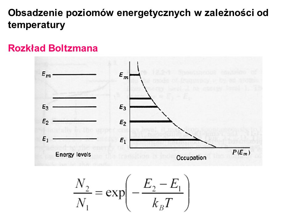 Widmo ciała czarnego: równanie Rayleigha-Jeansa gdzie E ave = średnia energia modu = kT z rozkładu Boltzmanna n( ) = liczba drgajacych modów wnęki Rayleigh-Jeans experiment Raleigh- Jeans równanie dobre dla dużych (niskie energie).