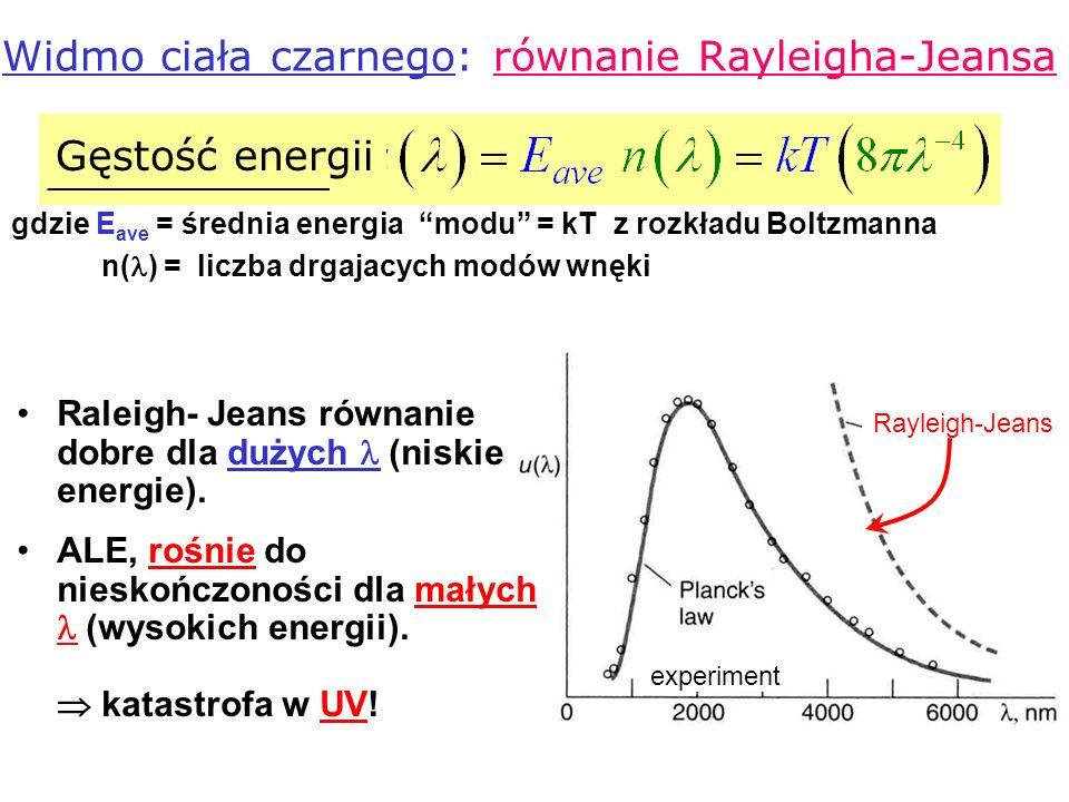 Promieniowanie ciała doskonale czarnego Max Planck (1900) korpuskularna natura światła, ciało czarne absorbuje, jak również emituje, wszystkie długości fal, obserwowane widmo promieniowania CDC nie odpowiada teorii klasycznej (Rayleigh-Jeans law) katastrofa w UV