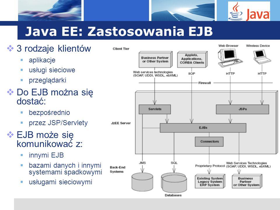 L o g o Java EE: Zastosowania EJB 3 rodzaje klientów aplikacje usługi sieciowe przeglądarki Do EJB można się dostać: bezpośrednio przez JSP/Servlety E