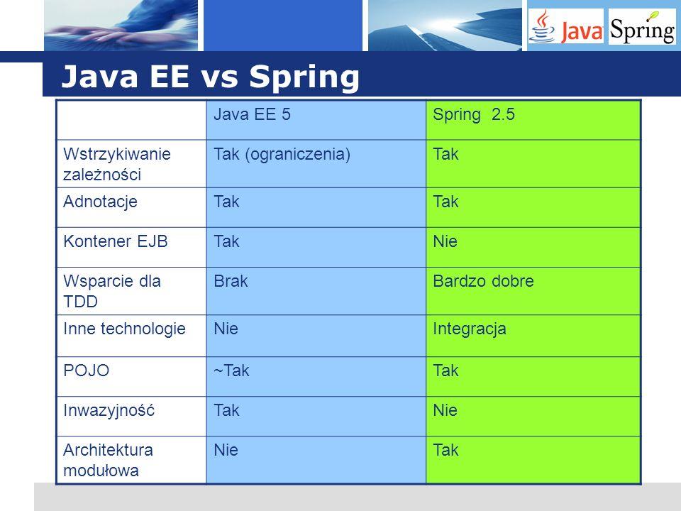 L o g o Java EE vs Spring Java EE 5Spring 2.5 Wstrzykiwanie zależności Tak (ograniczenia)Tak AdnotacjeTak Kontener EJBTakNie Wsparcie dla TDD BrakBard