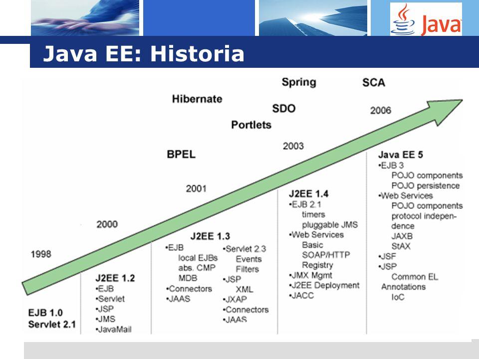L o g o Java EE vs Spring: Trendy