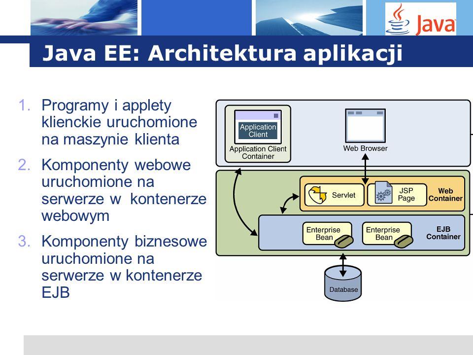 L o g o Java EE: Architektura aplikacji 1.Programy i applety klienckie uruchomione na maszynie klienta 2.Komponenty webowe uruchomione na serwerze w k
