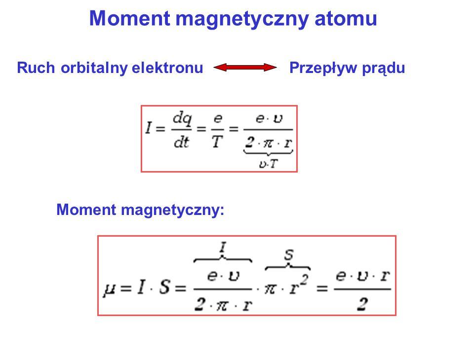 Moment magnetyczny atomu Ruch orbitalny elektronuPrzepływ prądu Moment magnetyczny: