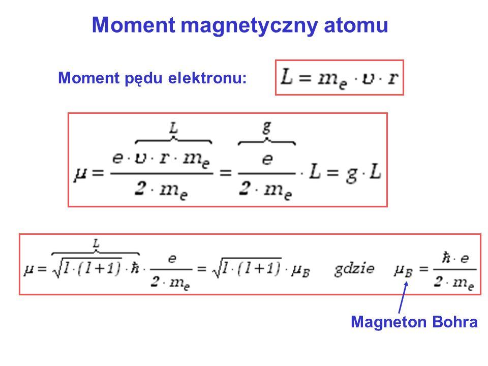 Moment magnetyczny atomu Moment pędu elektronu: Magneton Bohra