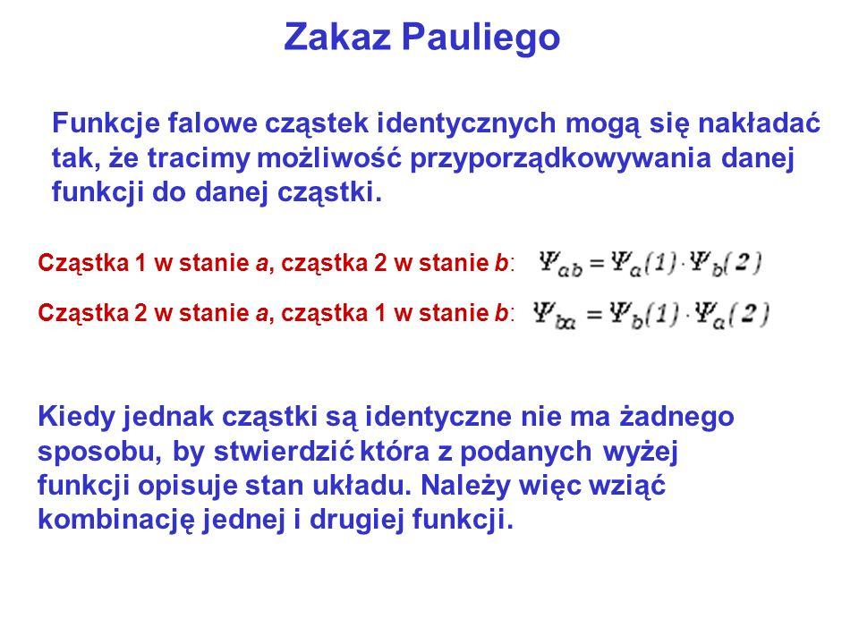 Zakaz Pauliego Cząstka 1 w stanie a, cząstka 2 w stanie b: Cząstka 2 w stanie a, cząstka 1 w stanie b: Funkcje falowe cząstek identycznych mogą się na