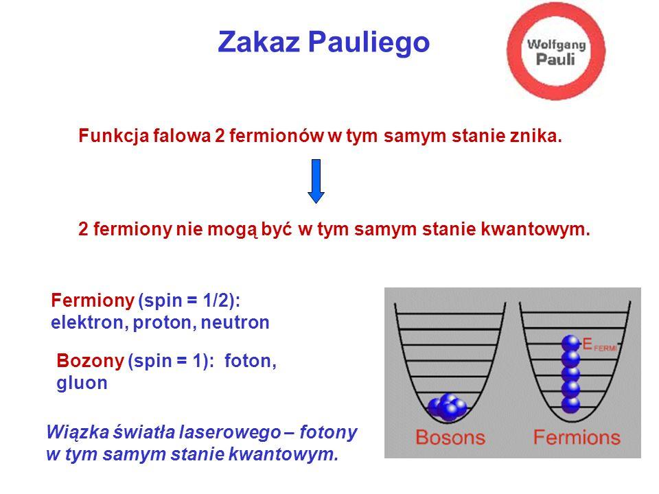 Zakaz Pauliego Funkcja falowa 2 fermionów w tym samym stanie znika. 2 fermiony nie mogą być w tym samym stanie kwantowym. Fermiony (spin = 1/2): elekt