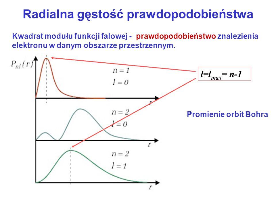 Radialna gęstość prawdopodobieństwa Kwadrat modułu funkcji falowej - prawdopodobieństwo znalezienia elektronu w danym obszarze przestrzennym. l=l max
