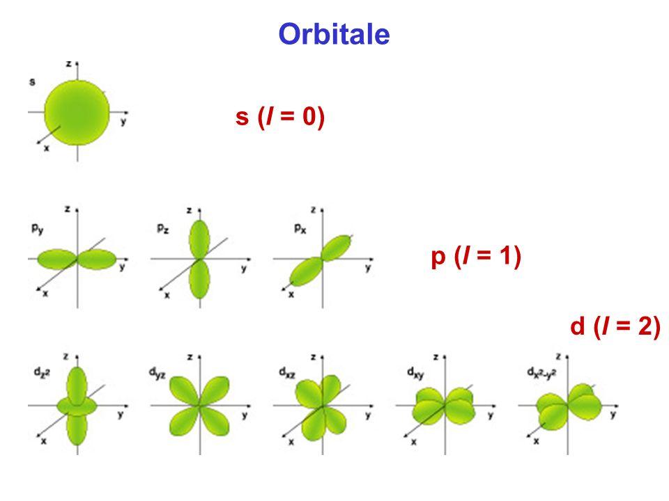 Orbitale s (l = 0) d (l = 2) p (l = 1)