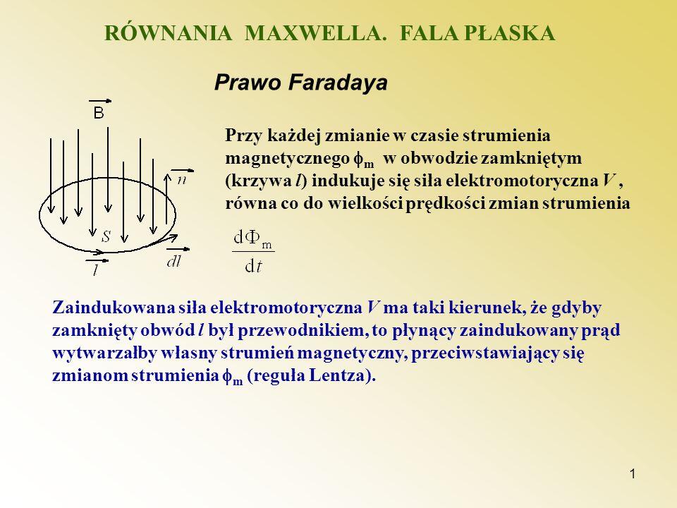 1 RÓWNANIA MAXWELLA. FALA PŁASKA Prawo Faradaya Przy każdej zmianie w czasie strumienia magnetycznego m w obwodzie zamkniętym (krzywa l) indukuje się