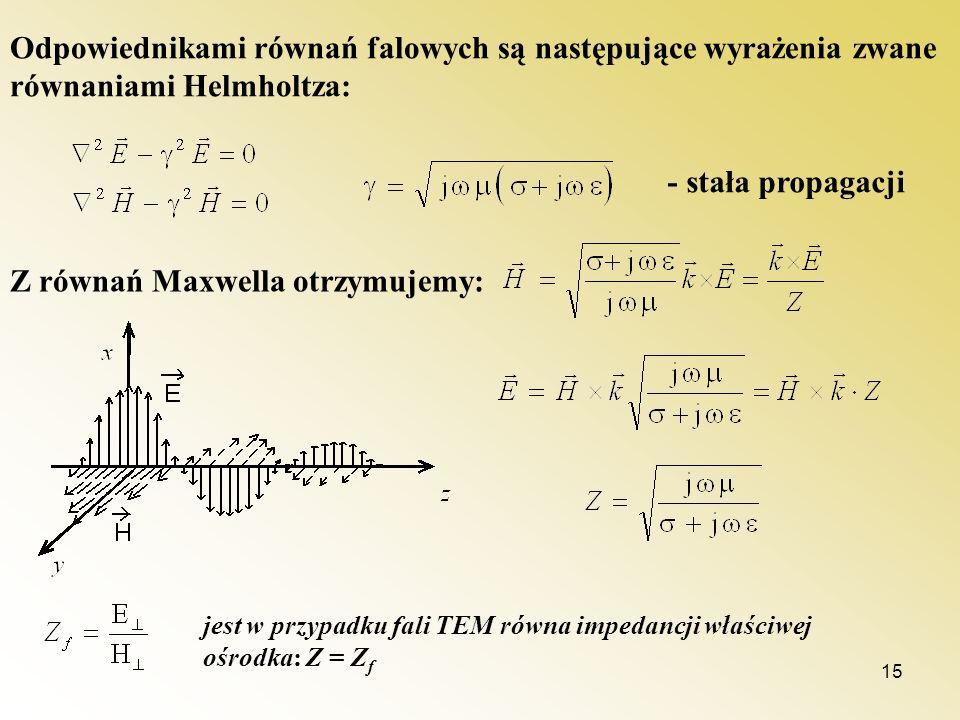 15 Odpowiednikami równań falowych są następujące wyrażenia zwane równaniami Helmholtza: - stała propagacji Z równań Maxwella otrzymujemy: jest w przyp