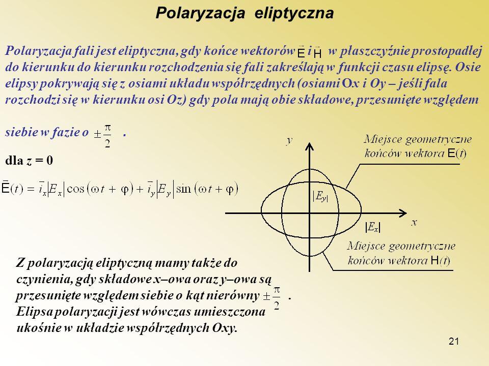 21 Polaryzacja eliptyczna Polaryzacja fali jest eliptyczna, gdy końce wektorów i w płaszczyźnie prostopadłej do kierunku do kierunku rozchodzenia się