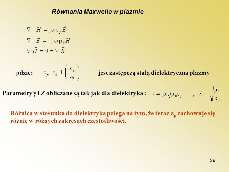 29 Równania Maxwella w plazmie gdzie:jest zastępczą stałą dielektryczna plazmy Parametry i Z obliczane są tak jak dla dielektryka :, Różnica w stosunk