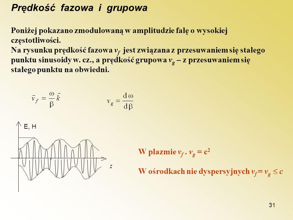 31 Prędkość fazowa i grupowa Poniżej pokazano zmodulowaną w amplitudzie falę o wysokiej częstotliwości. Na rysunku prędkość fazowa v f jest związana z