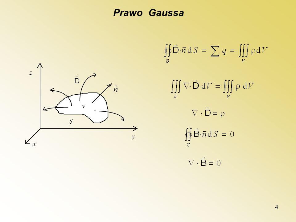 4 Prawo Gaussa
