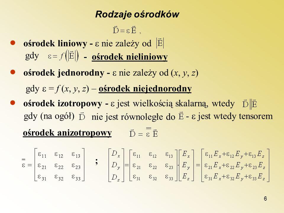 6 Rodzaje ośrodków ośrodek liniowy - nie zależy od gdy - ośrodek nieliniowy ośrodek jednorodny - nie zależy od (x, y, z) gdy = f (x, y, z) – ośrodek n