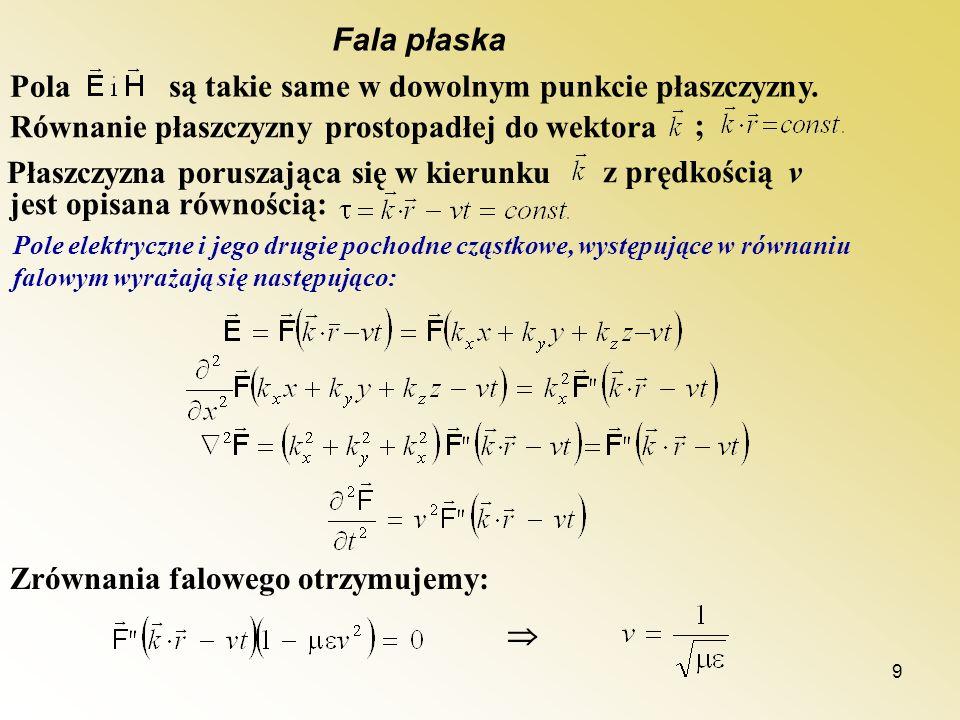 9 Fala płaska Pola są takie same w dowolnym punkcie płaszczyzny. Równanie płaszczyzny prostopadłej do wektora ; Płaszczyzna poruszająca się w kierunku