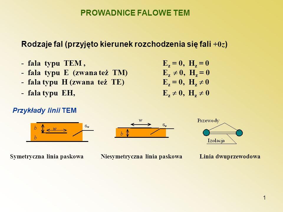 1 PROWADNICE FALOWE TEM Rodzaje fal (przyjęto kierunek rozchodzenia się fali +0z ) - fala typu TEM, E z = 0, H z = 0 - fala typu E (zwana też TM) E z