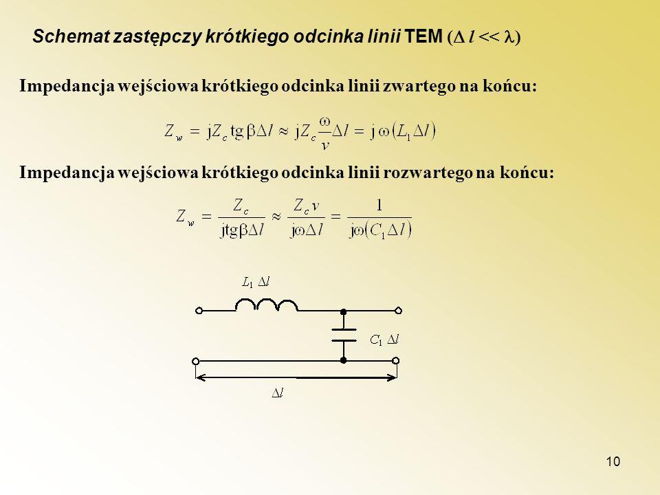 10 Impedancja wejściowa krótkiego odcinka linii zwartego na końcu: Schemat zastępczy krótkiego odcinka linii TEM ( l << ) Impedancja wejściowa krótkie